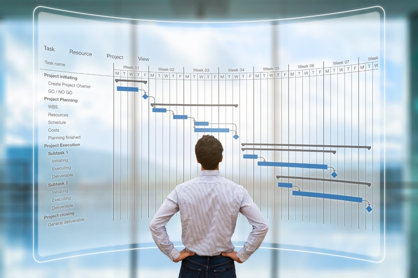 Building Construction Planning And Scheduling